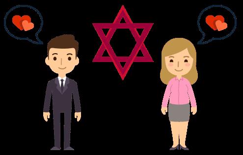 Jewish-Singles