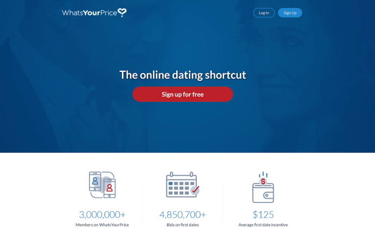 Price login dating your whats London Events